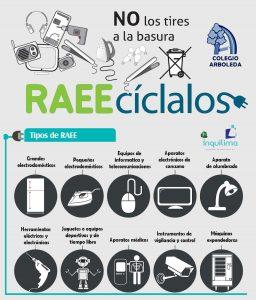 RECICLA RAEE